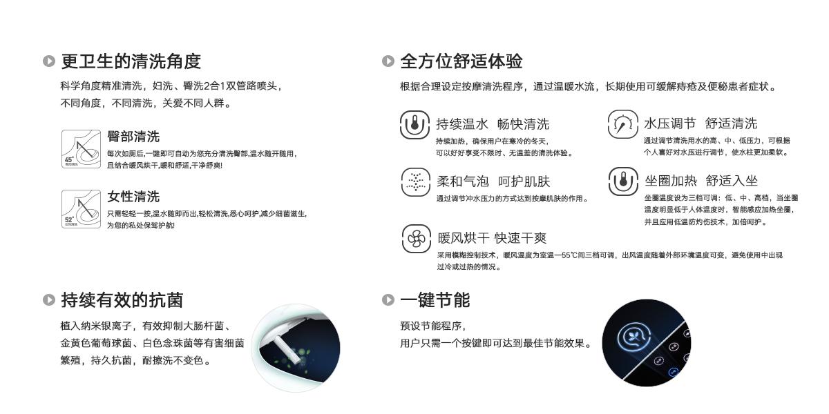 3.卫生清洁 全方位舒适 抗菌.jpg